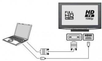 Hdmi-кабелі - види, який вибрати для будинку