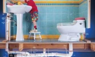 Як правильно провести каналізацію в приватний будинок на дачі?