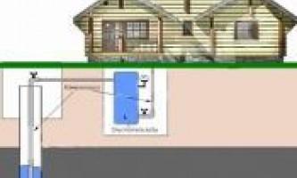 Як провести воду зі свердловини в будинок?