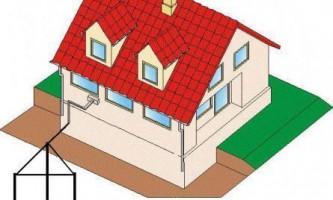 Як зробити заземлення в приватному будинку - рекомендації від видання «вм»