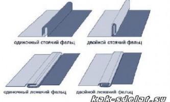 Про покрівлі металевої фальцевой і про покриття фальца покрівлі