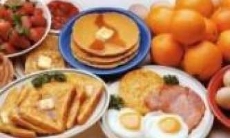 Добове споживання білків, жирів, вуглеводів