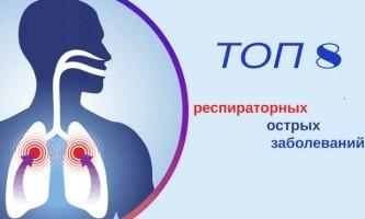 Топ 8 гострих респіраторних захворювань та їх причини